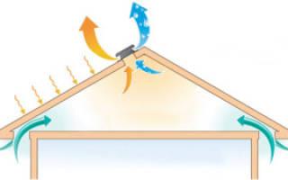 Как сделать вентиляцию в комнате общежития?