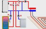 Как проверить циркуляцию в системе отопления?