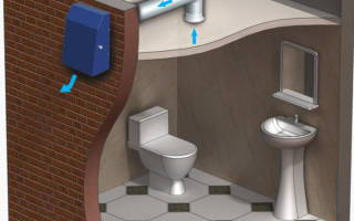 Вентиляция для ванной комнаты в частном доме