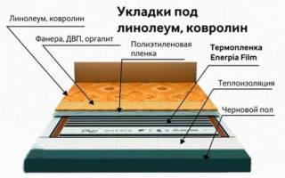 Какой линолеум под инфракрасный теплый пол?