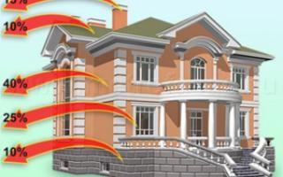 Как утеплить саманный дом снаружи?