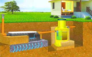 Как сделать вентиляцию в выгребной яме?