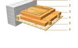 Как утеплить плиты перекрытия на чердаке?