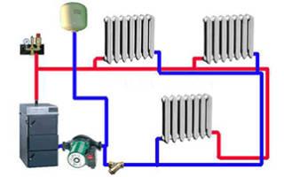 Почему выбрасывает воду из расширительного бачка отопления?
