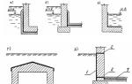 СП гидроизоляция подземных сооружений