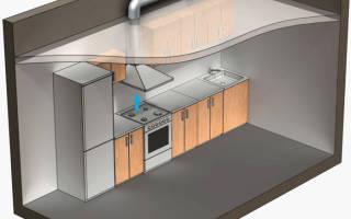 Как сделать вентиляцию для вытяжки на кухне?