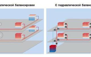 Как отбалансировать двухтрубную систему отопления?