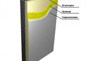 Гидроизоляция стен в квартире панельного дома