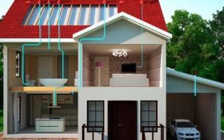 Как правильно сделать вентиляцию в кирпичном доме?