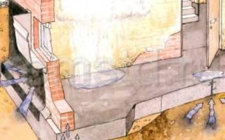 Гидроизоляция внутренних стен подвала