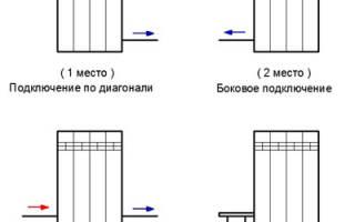 Как узнать где обратка в системе отопления?