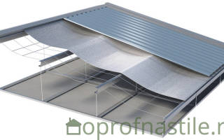 Нужна ли гидроизоляция под профнастил холодной крыши?