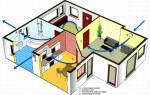 Монтаж естественной вентиляции в частном доме