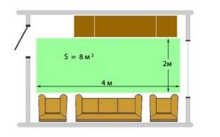 Как правильно сделать инфракрасный теплый пол?