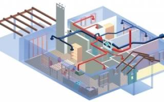 Центральная приточная вентиляция в квартире