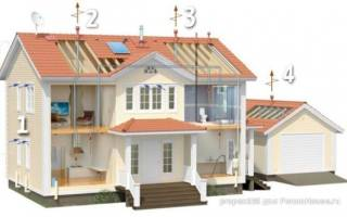 Правила монтажа вентиляции в частном доме
