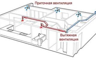 Как сделать вентиляцию в кладовке?