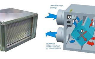 Вентиляция с рекуперацией тепла для частного дома