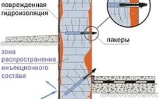 Инъекционный метод гидроизоляции фундамента