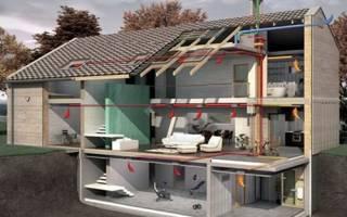 Современные системы вентиляции и кондиционирования воздуха