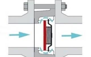 Где ставить обратный клапан в системе отопления?