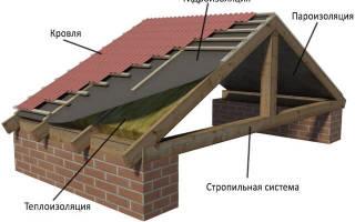 Укладка гидроизоляции на крышу под профнастил