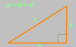 Как замерить угол стены?