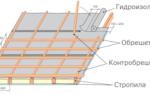 Двухсторонний скотч для гидроизоляции