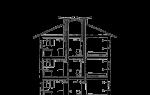 Система вентиляции в панельном пятиэтажном доме