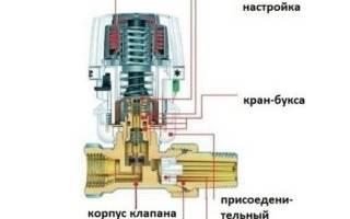 Как отрегулировать термоголовку на радиаторе отопления?