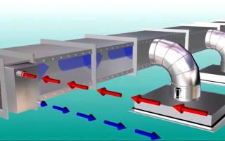 Герметизация воздуховодов вентиляции практические советы